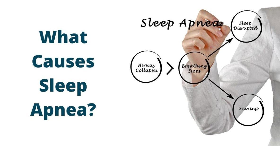 Sound Sleep Medical - What Causes Sleep Apnea
